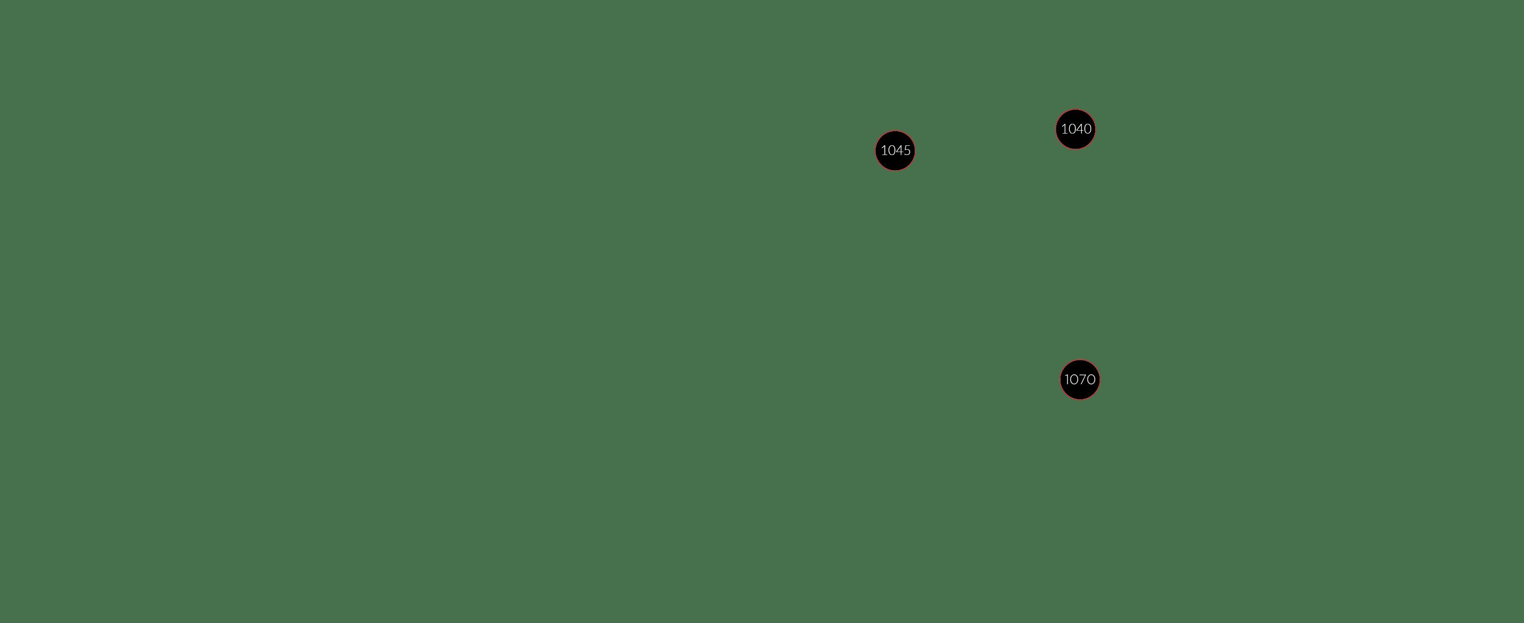 Annotations par dessus le plan d'ensemble de Loges